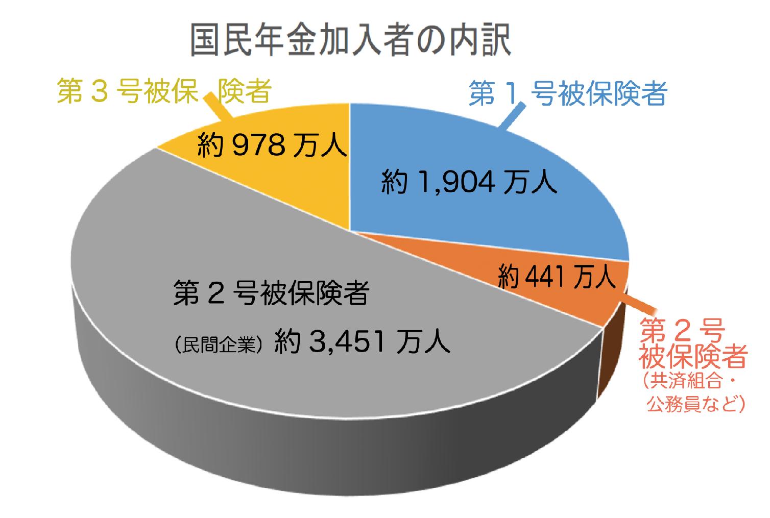 マネセツ117(古賀)年金07(終)/図表①