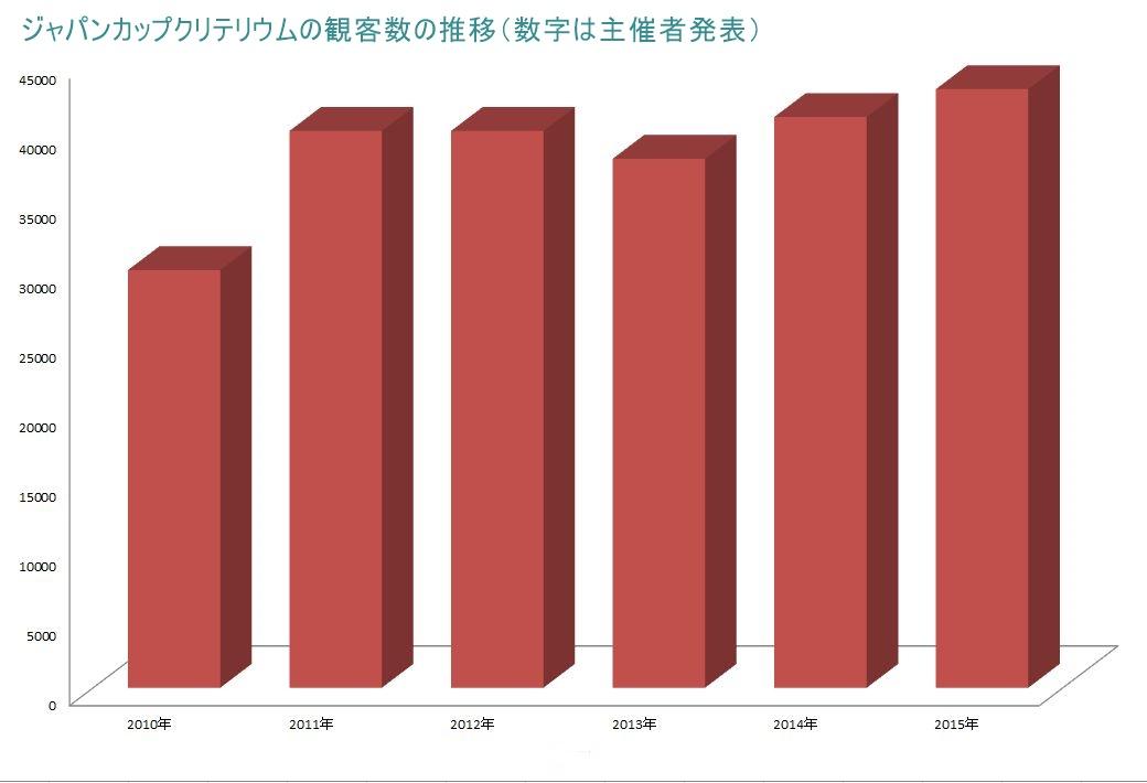 マネセツ123(奥田)自転車/図表①