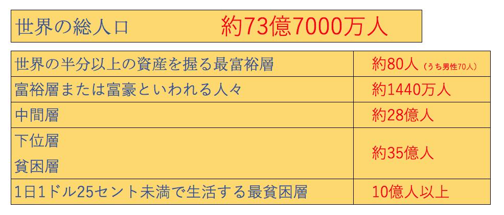 マネセツ129(岩城)格差と中国/図表①