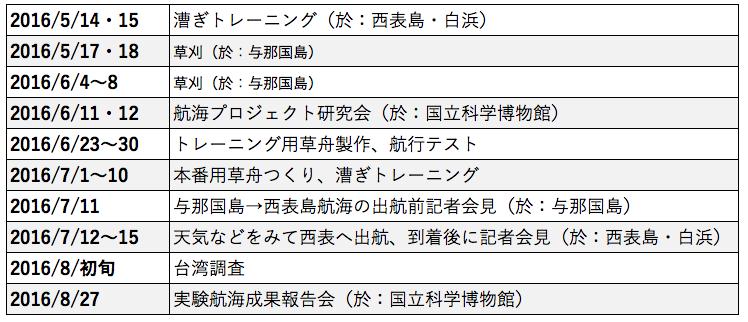 マネセツ135(水野)クラウドF体験記04/表①
