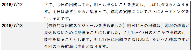 マネセツ135(水野)クラウドF体験記04/表②