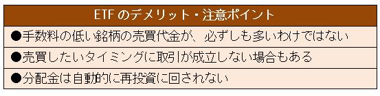 マネセツ139(菱沼)ETFとは/表2