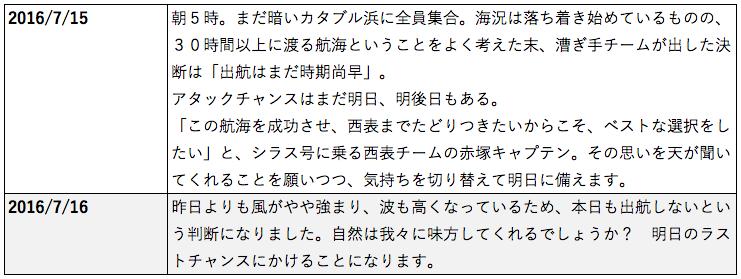 マネセツ143(水野)クラウドF体験記終/図①facebook