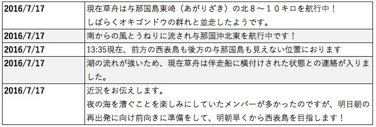 マネセツ143(水野)クラウドF体験記終/図③Facebook