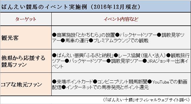 マネセツ145(奥田)北海道ばんえい競馬/表①
