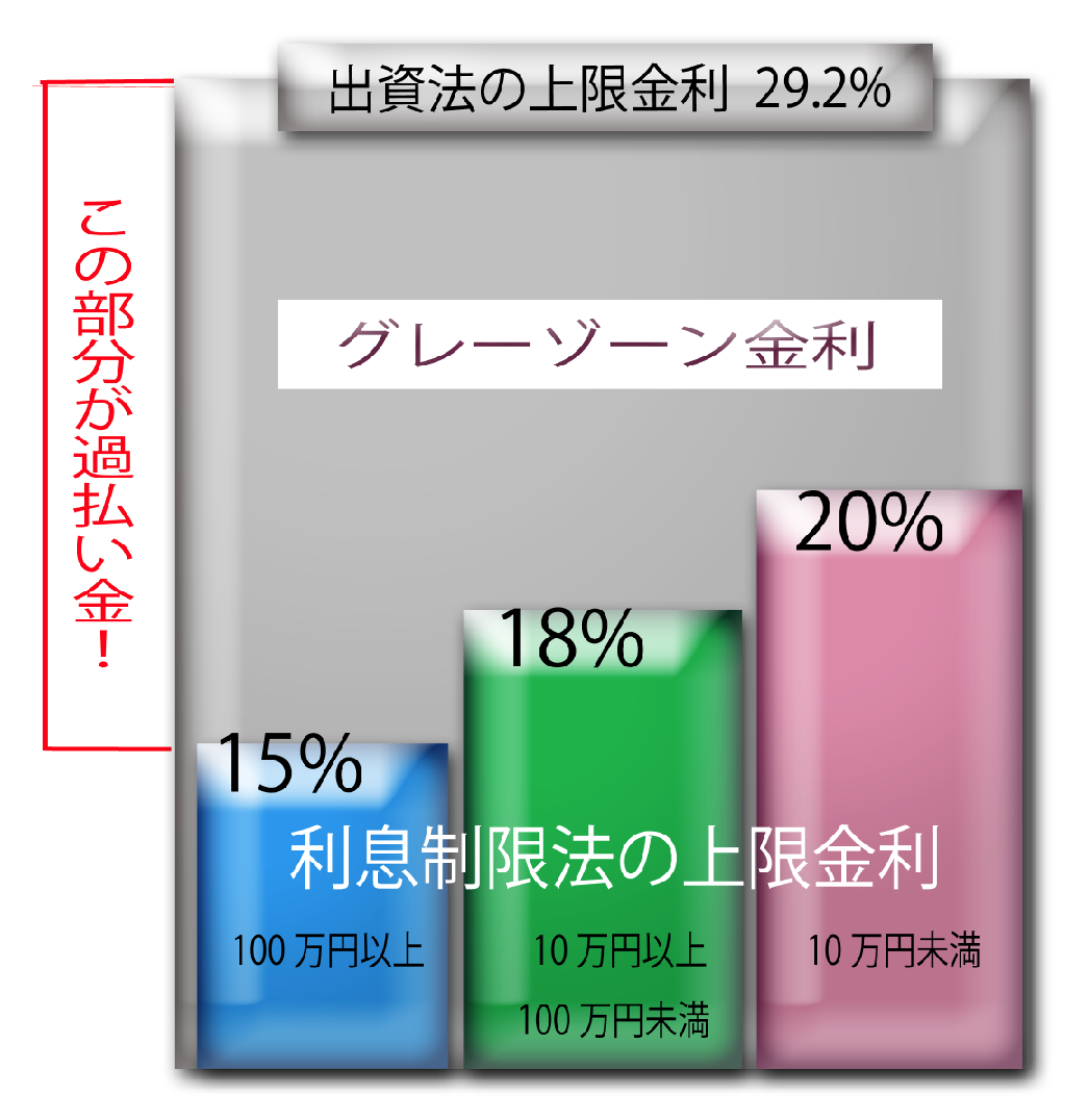 マネセツ146(高橋)過払い金/図①