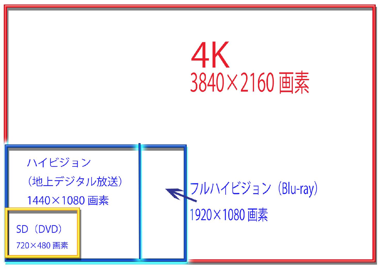 マネセツ148(岩城)50型ディスプレイが5万円台〜/図①