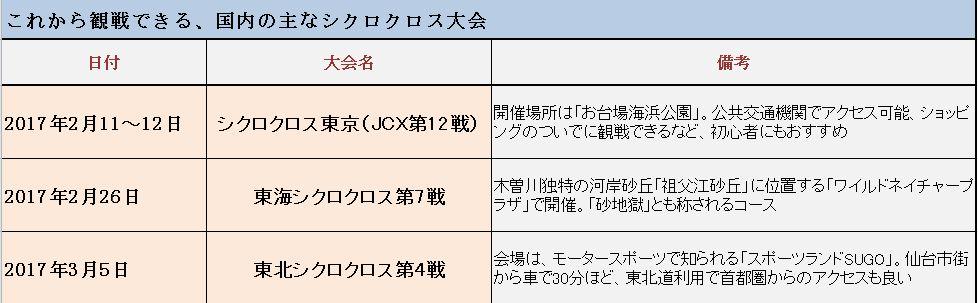 マネセツ162(奥田)シクロクロス地域振興/図①