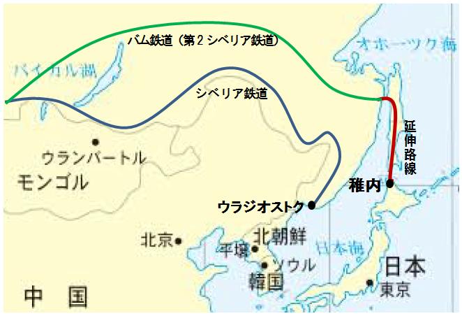 マネセツ165(菱沼)シベリア鉄道延伸/図1