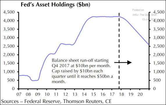 米国債への需要