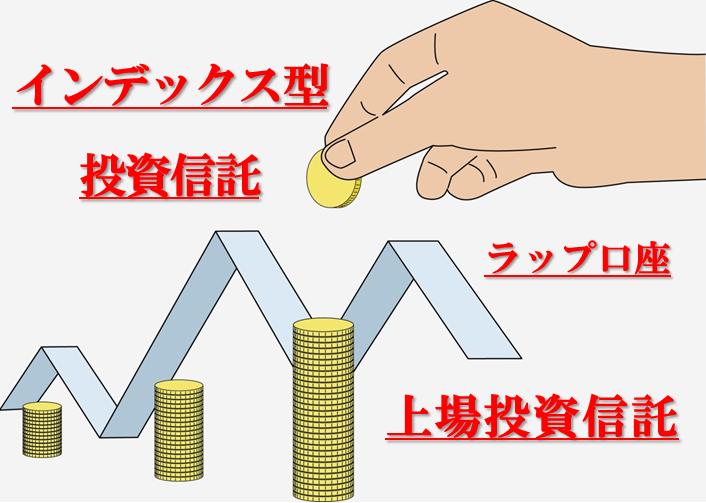 低コストのインデックス型投資信託